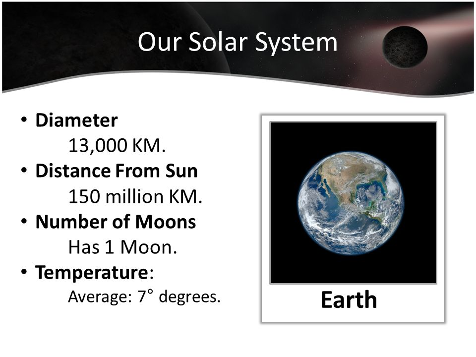 Planets Our Solar System. - ppt video online download
