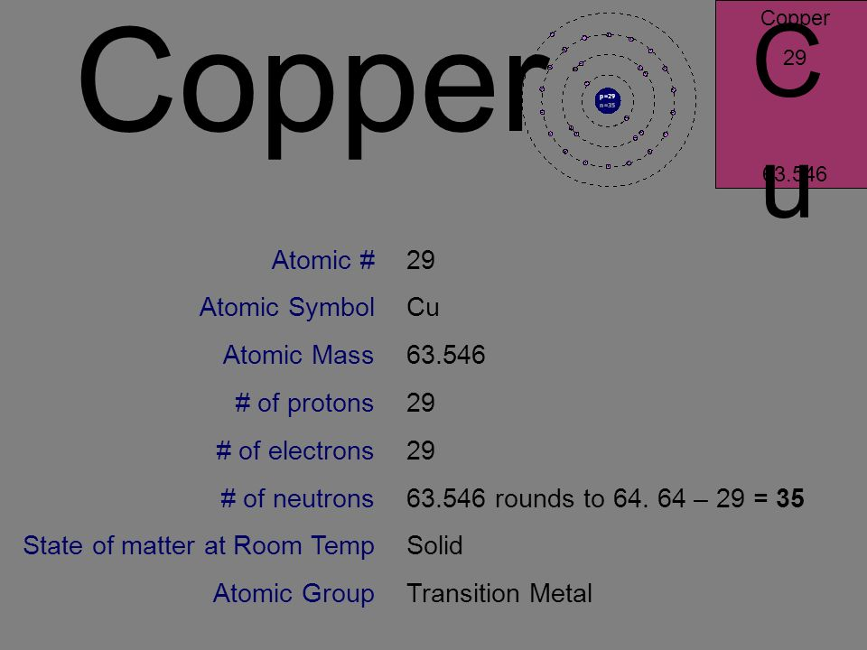 Copper atomic mass urtaz Image collections