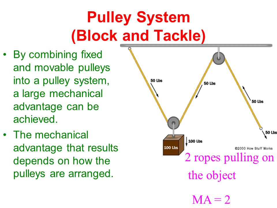 Block And Tackle System Of Pulleys : Section simple machines ppt download