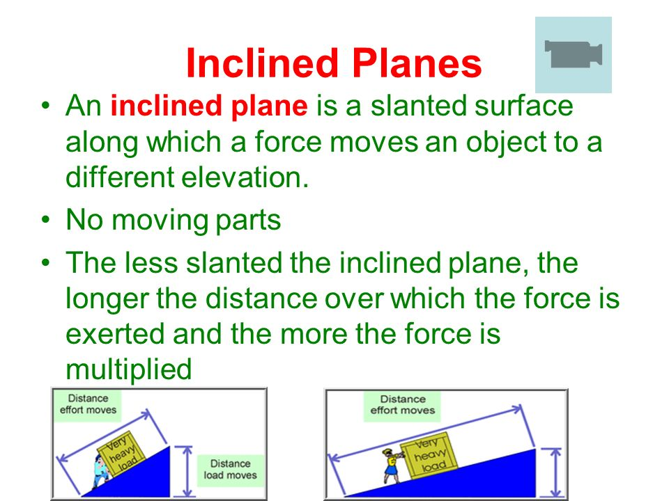 a simple machine that is a slanted surface is
