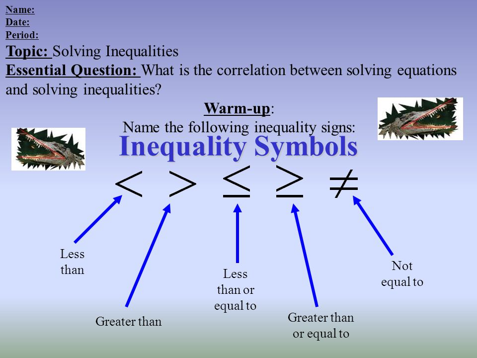 Inequality Symbols Topic Solving Inequalities Ppt Video Online