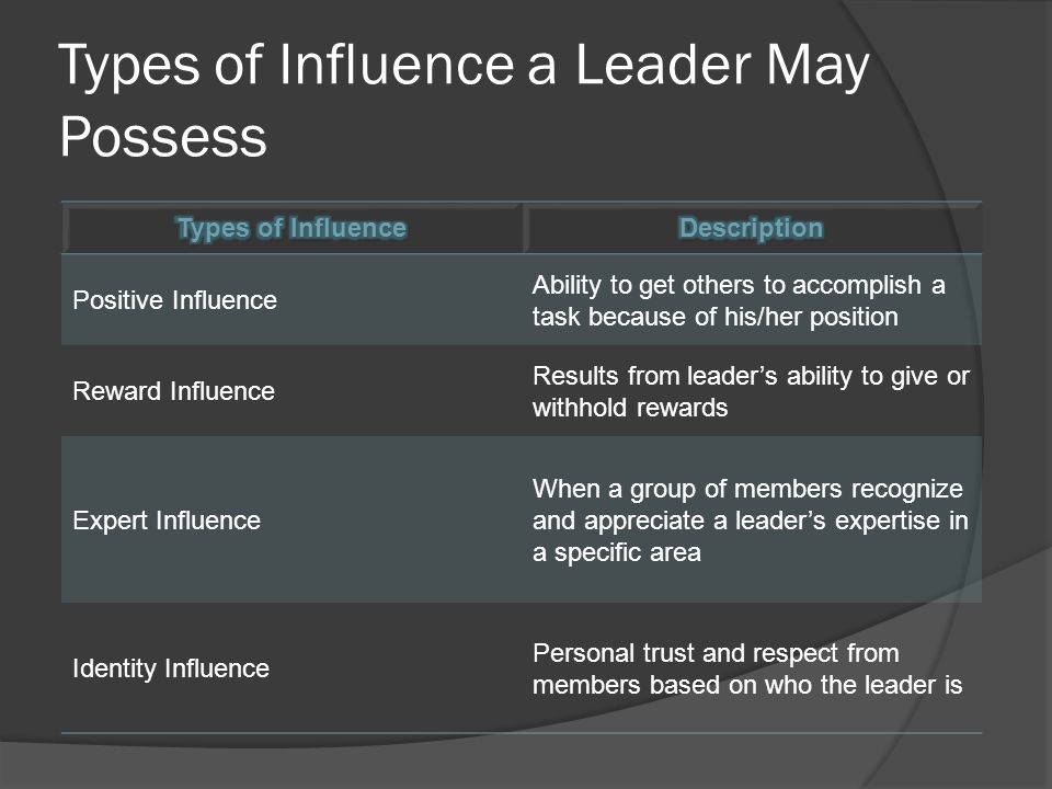Types of Influence a Leader May Possess