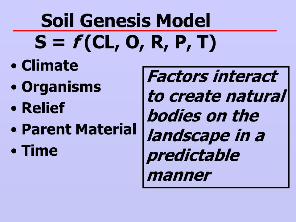 Soil mapping sample collection ppt download for Soil genesis