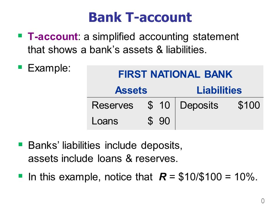 Indian reservation loans payday photo 1