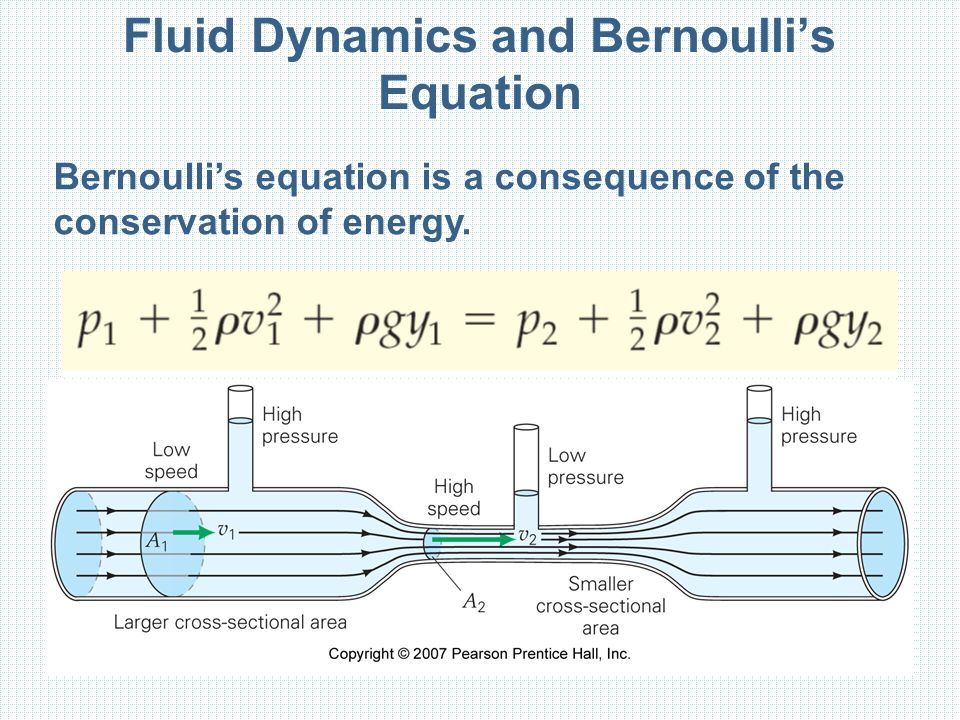 fluid dynamics and pressure Fluid dynamics resources tech data fluid dynamics tech data during this time, the fluid pressure and the pipe stress will be greater than normal.