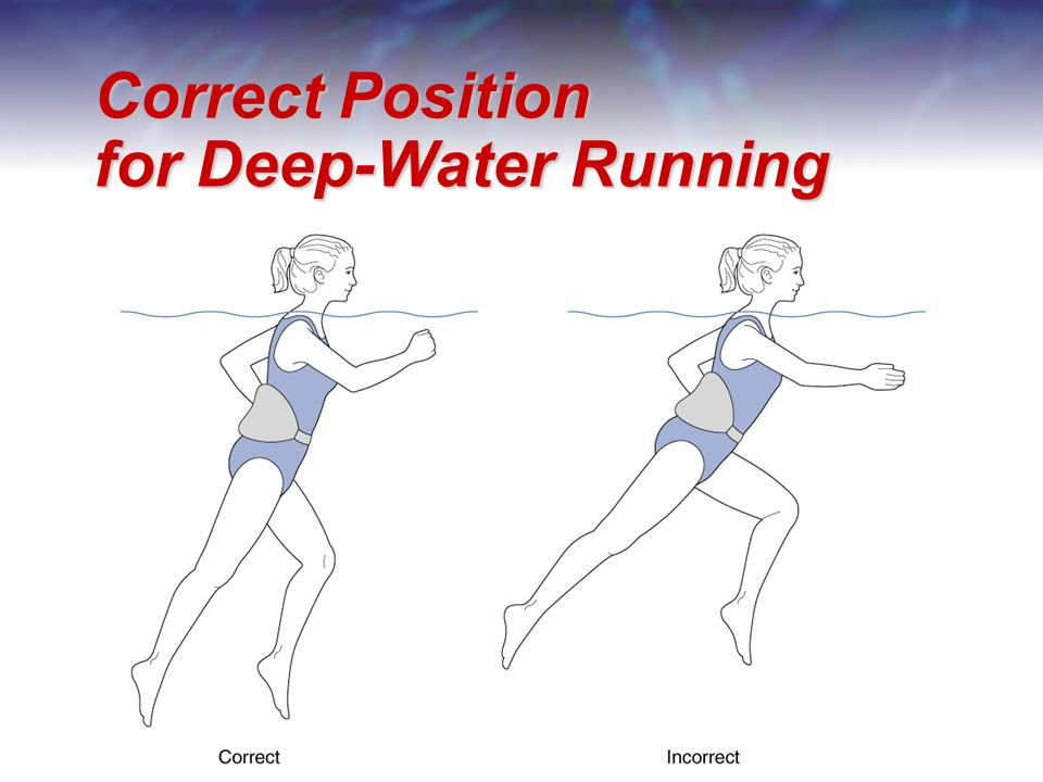 13 Aquatic Therapeutic Exercise Ppt Video Online Download