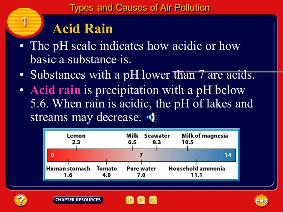 the various forms of pollution caused by acid rain What types of pollution cause acid rain acid rain is a broad term used to describe several ways that acids fall out of the atmosphere how can air pollution cause acid rains air pollution happens when the atmosphere is full of contaminants.