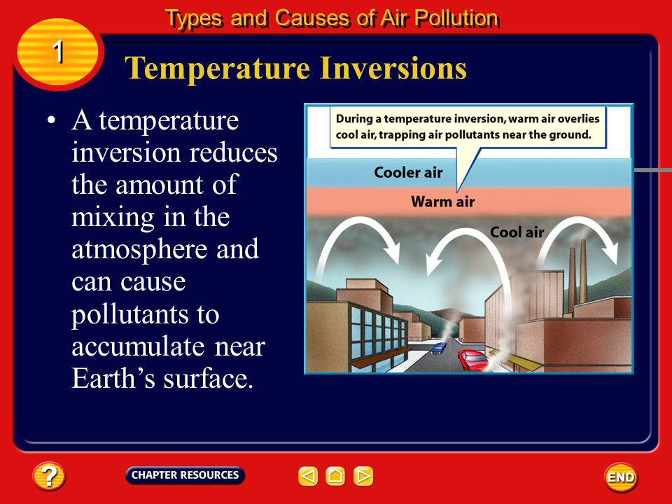 types of temperature inversion pdf