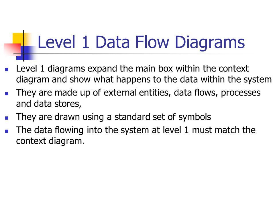 G045 lecture 08 dfd level 1 diagrams data flow diagrams level 1 level 1 data flow diagrams ccuart Choice Image