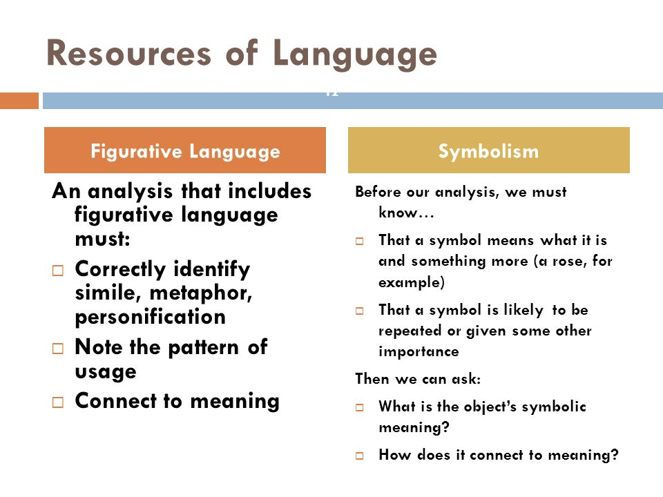 An Introduction To Literary Analysis - Ppt Video Online Download