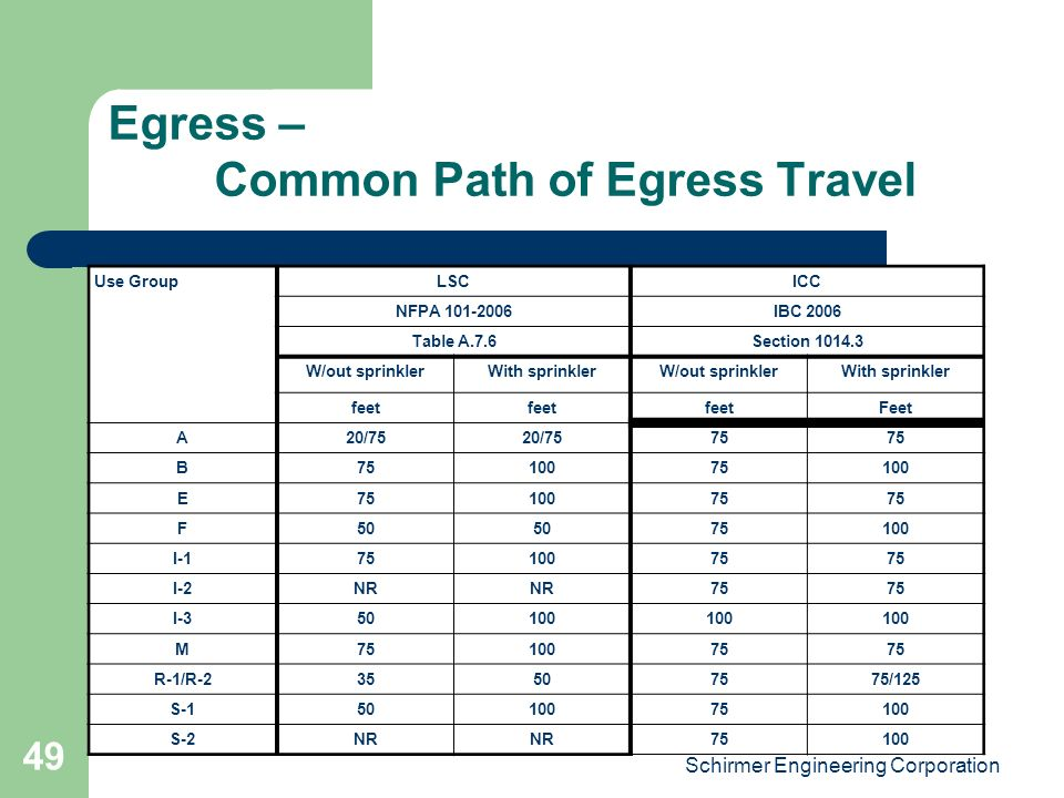 Watch full movie path of egress in english with subtitles for Table 6 2 occupant load