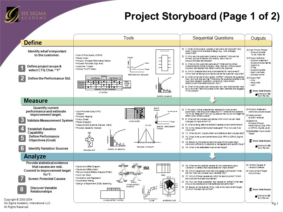 Project Storyboard Page  Of   Ppt Video Online Download