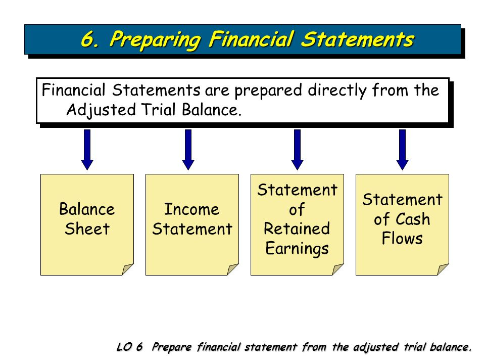 when financial statements are prepared 10% off & up to INR 250 ...