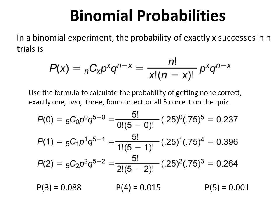 Binomial distribution calculator online : Sek usd chart