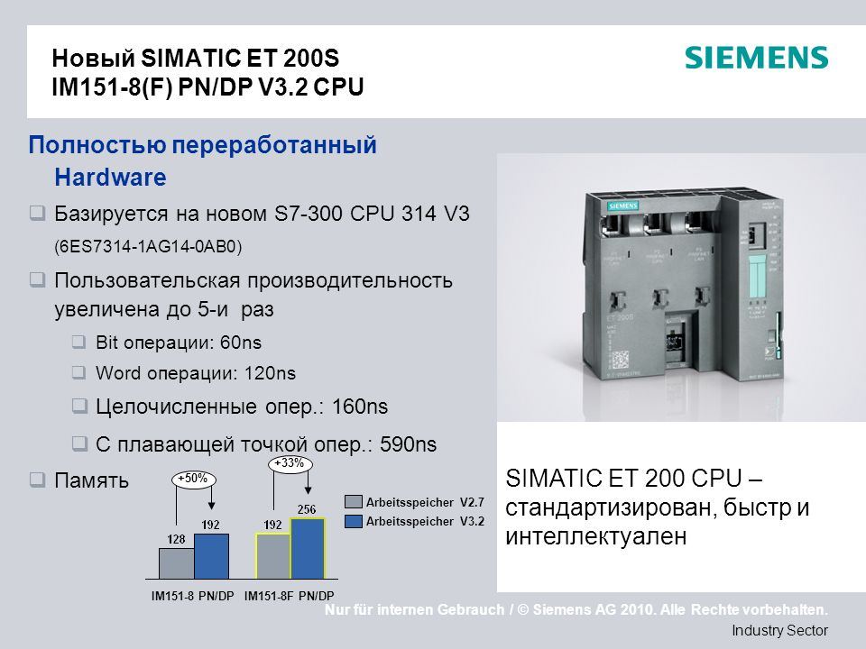 Новый SIMATIC ET 200S IM151-8(F) PN/DP V3.2 CPU