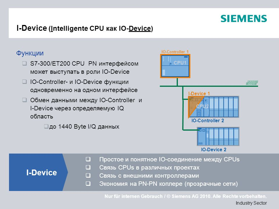 I-Device (Intelligente CPU как IO-Device)