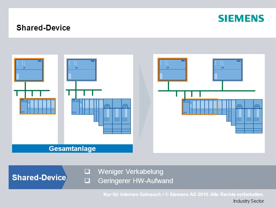 Shared-Device Shared-Device Gesamtanlage Weniger Verkabelung