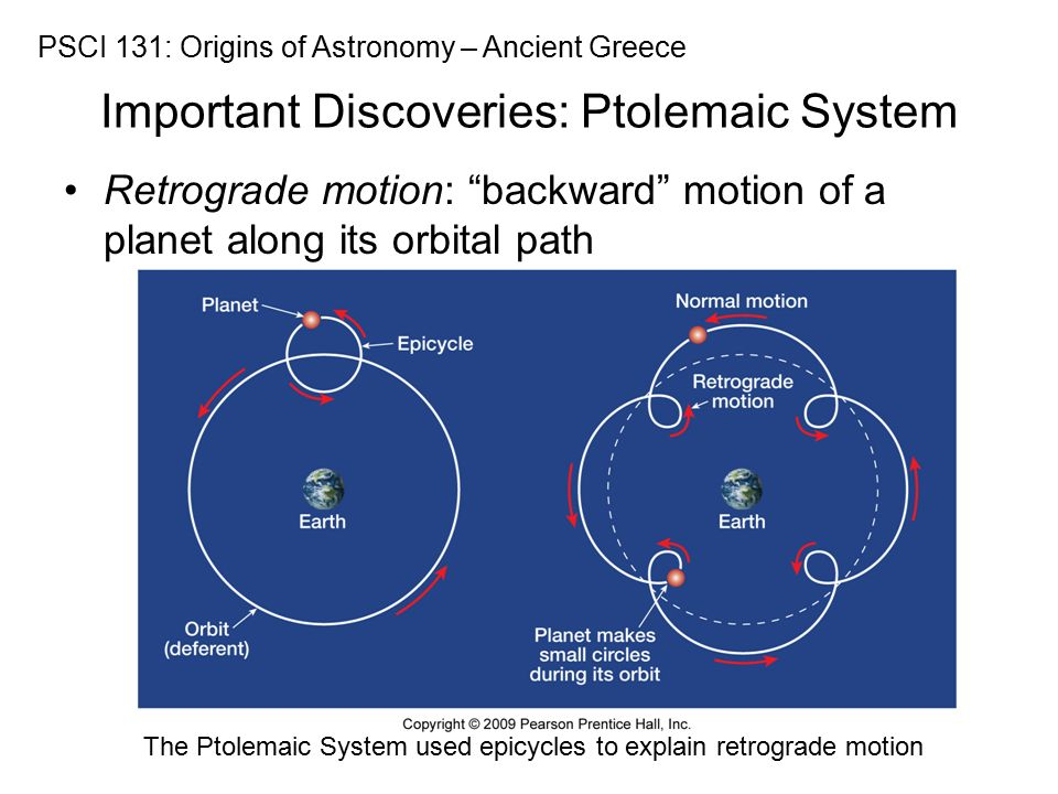 ptolemaic system of astronomy - photo #32