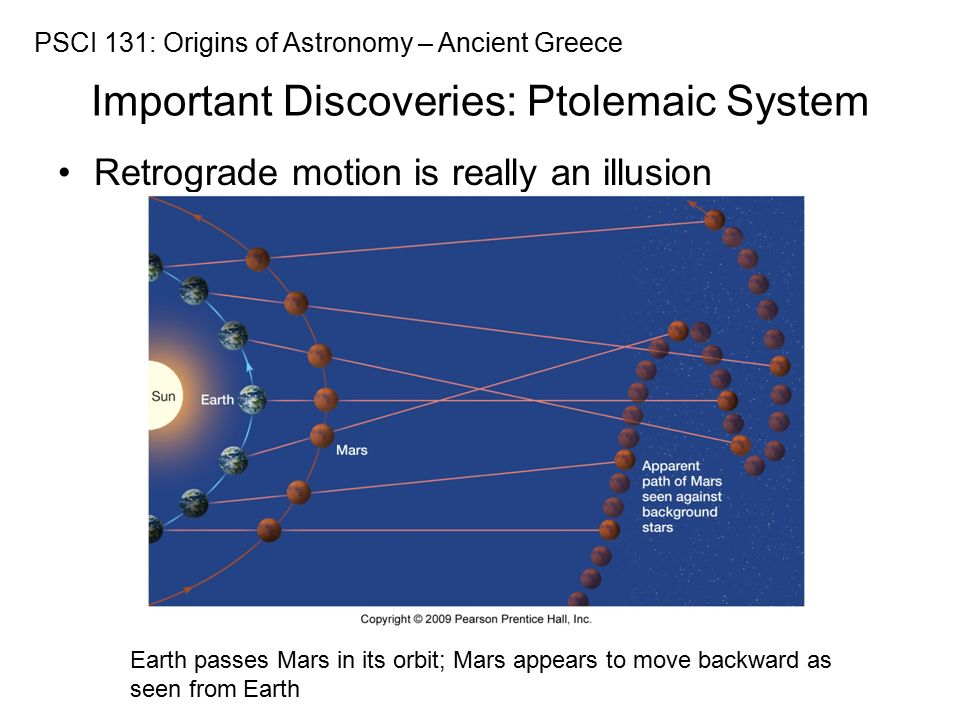 ptolemaic system of astronomy - photo #33