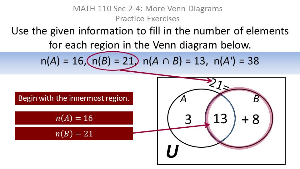 Shade the venn diagram to represent the set a u a b ppt download math 110 sec 2 4 more venn diagrams practice exercises ccuart Images