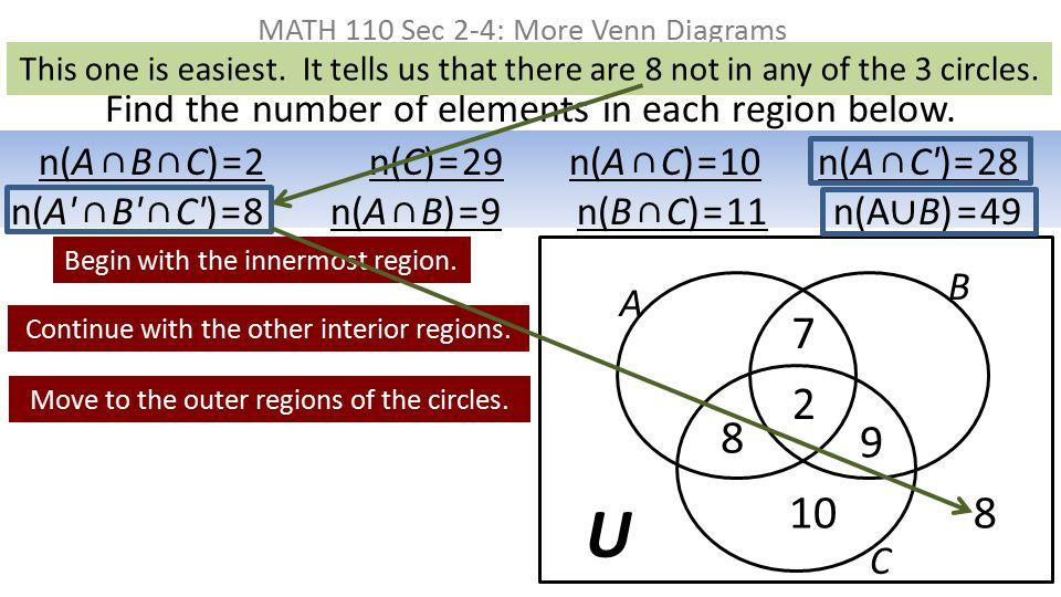 How To Solve Venn Diagram With 3 Circles Ukrandiffusion