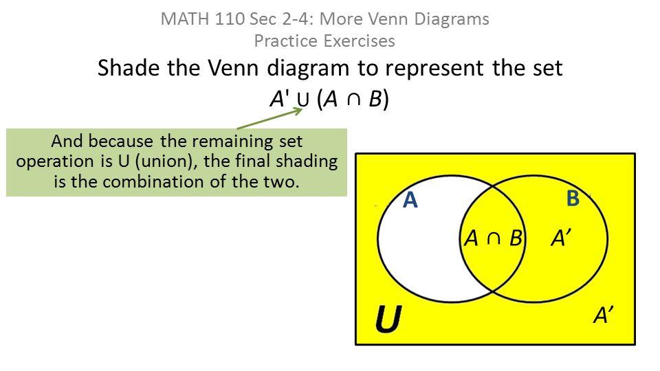 A N B Venn Diagram Roho4senses