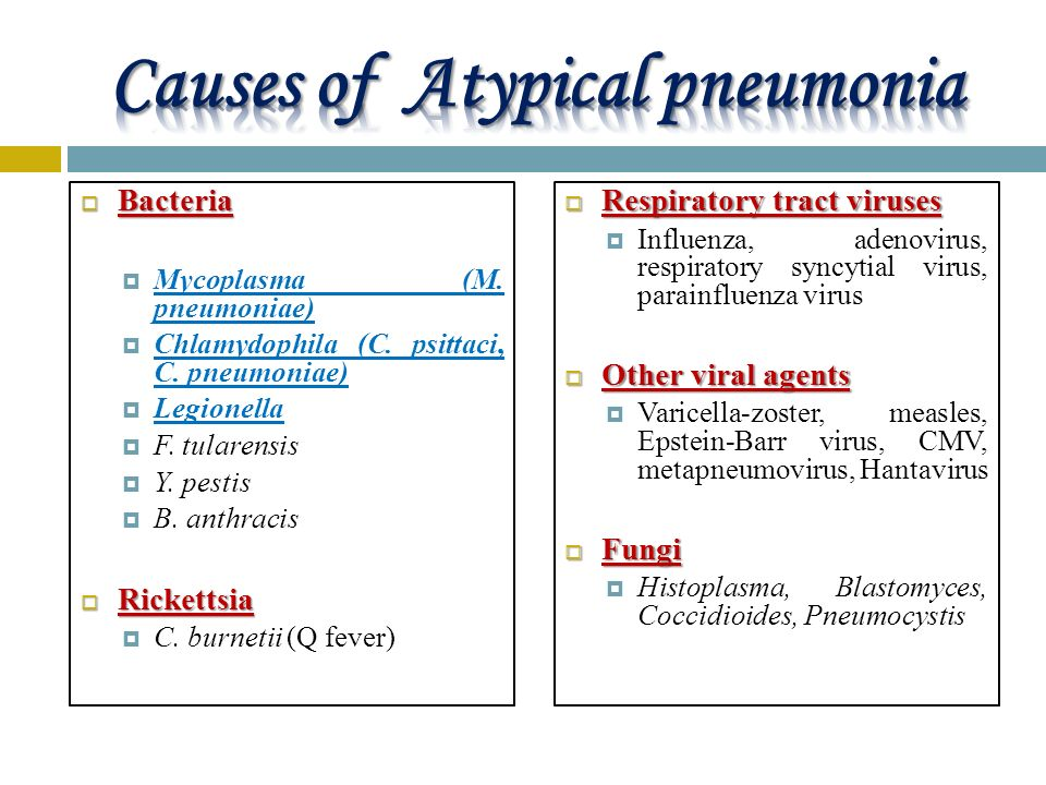 atypical bacterial pneumonia - ppt video online download, Sphenoid