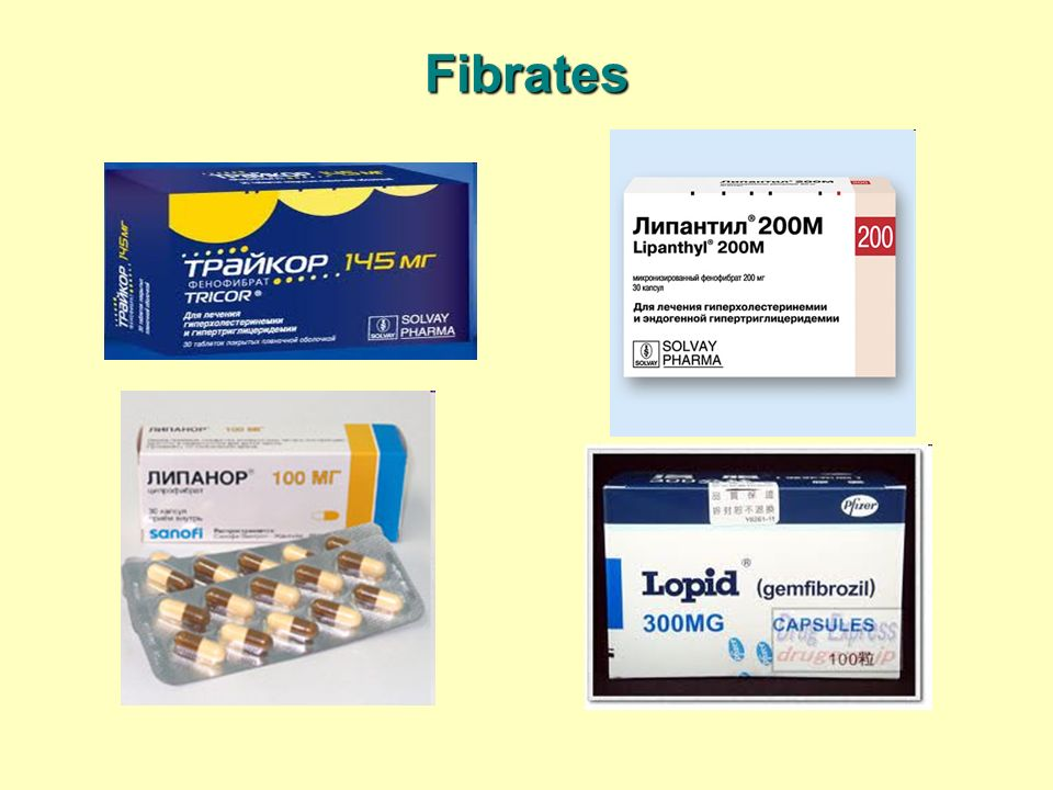 Antianginal Coronary Active Drugs Ppt Video Online