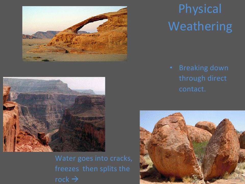 Weathering and Erosion...