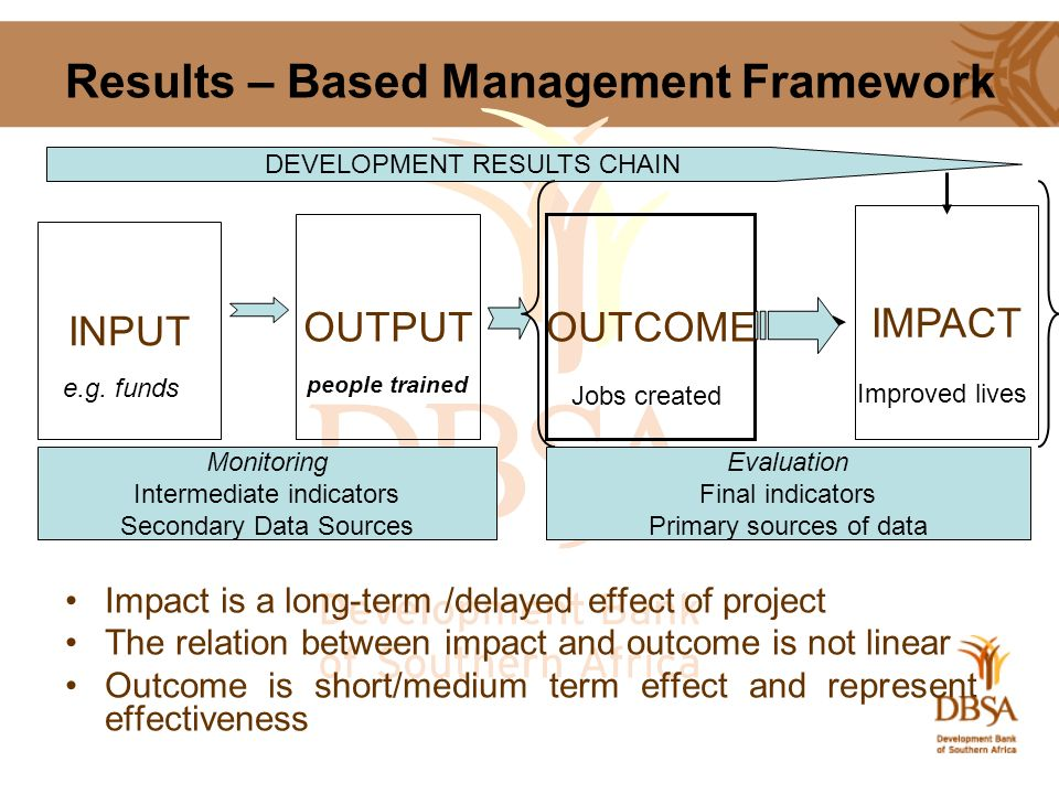 results based management in education pdf