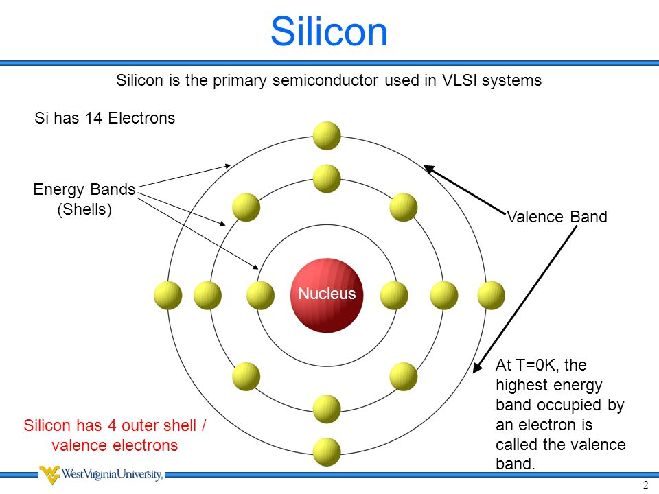 silicon shell diagram overview of silicon semiconductor device physics - ppt ... shell and tube heat exchanger diagram #9