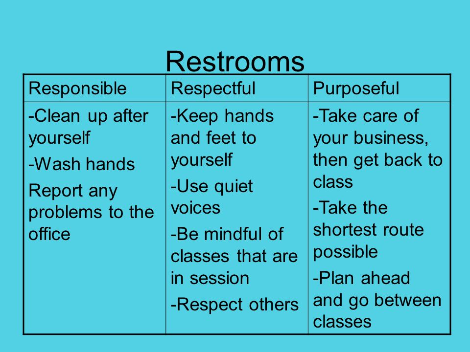 Respecting others business plan