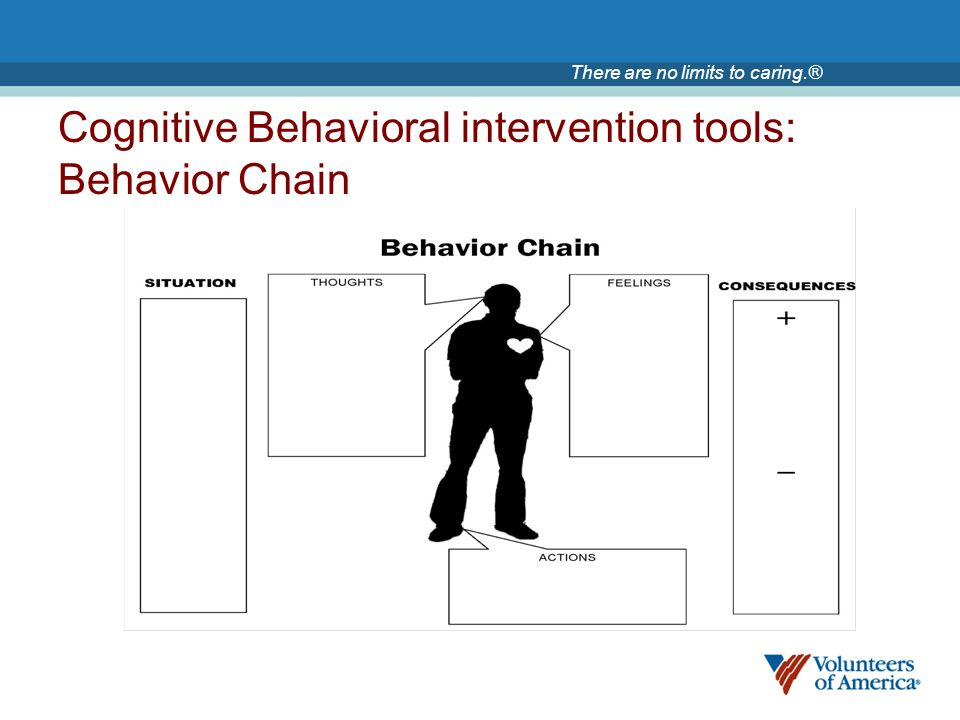 behavioral tools Read chapter 2 behavioral tools and techniques: on september 22-23, 2009,  the national research council held a workshop on the field evaluation of.