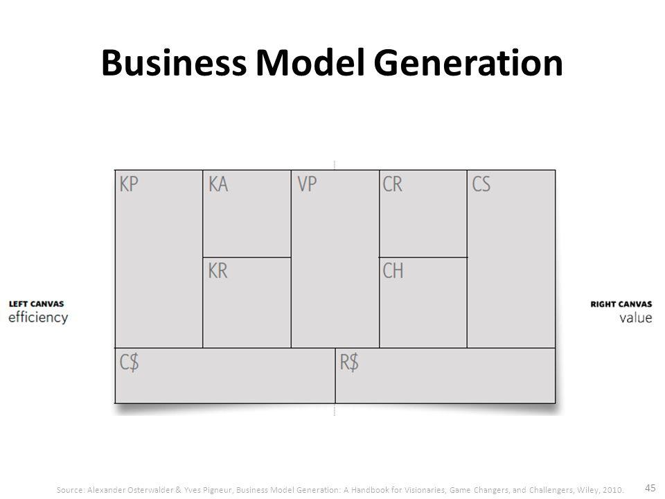 business model generation by alexander osterwalder and yves pigneur pdf