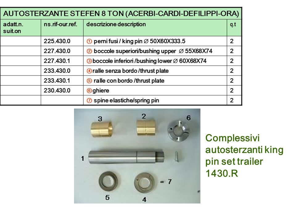 Complessivi autosterzanti king pin set trailer 1430.R