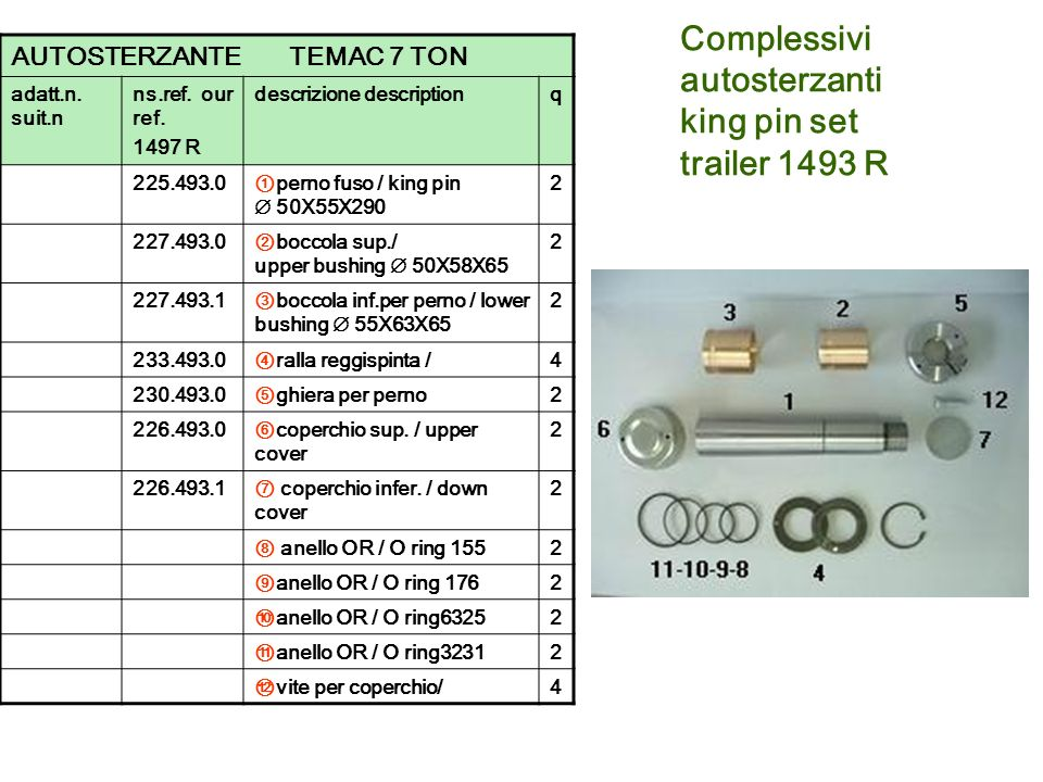 Complessivi autosterzanti king pin set trailer 1493 R
