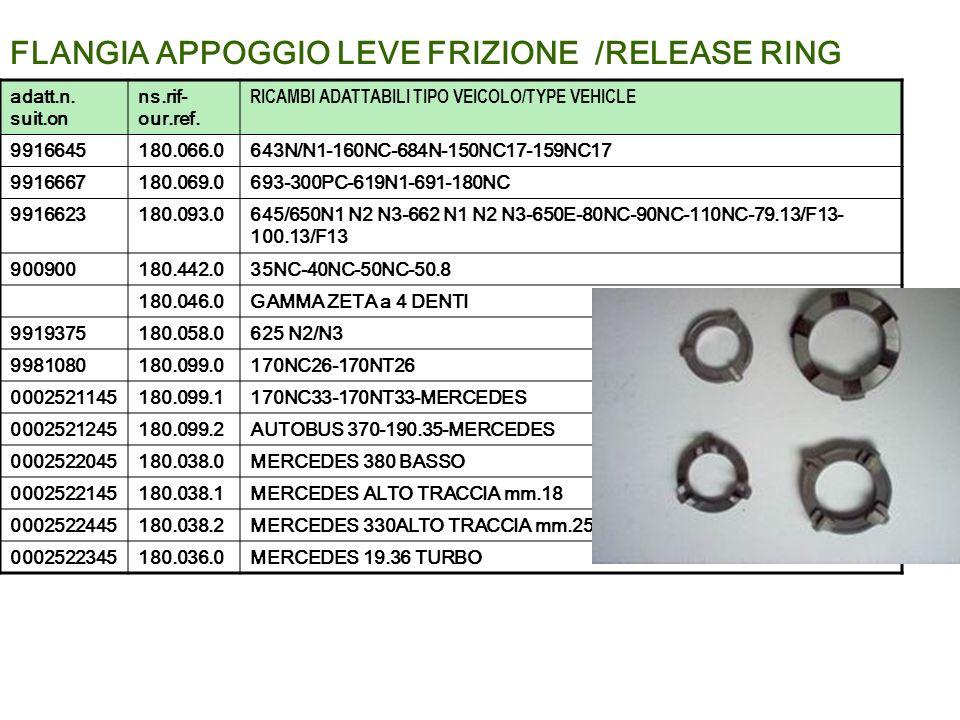 FLANGIA APPOGGIO LEVE FRIZIONE /RELEASE RING