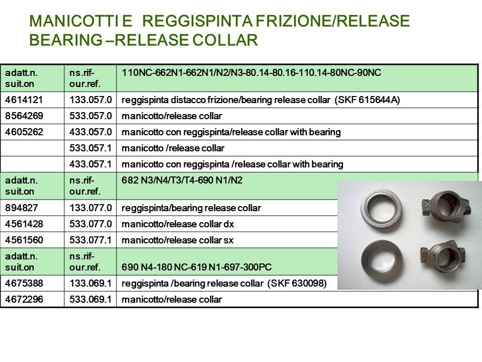MANICOTTI E REGGISPINTA FRIZIONE/RELEASE BEARING –RELEASE COLLAR
