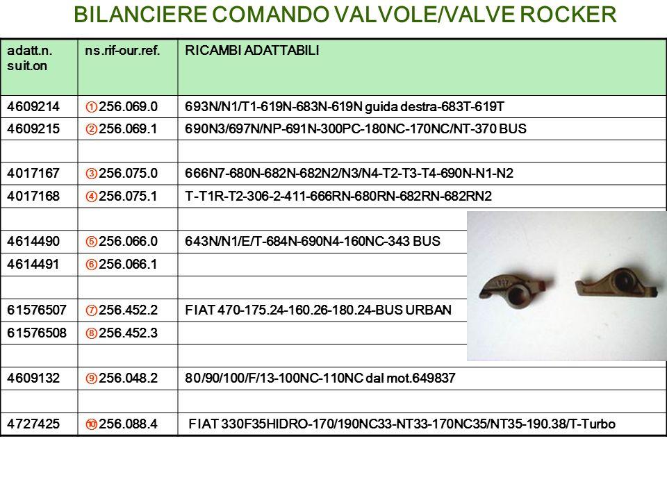 BILANCIERE COMANDO VALVOLE/VALVE ROCKER