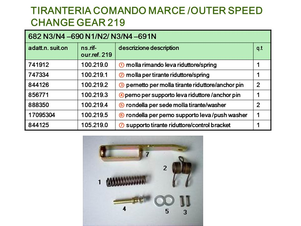 TIRANTERIA COMANDO MARCE /OUTER SPEED CHANGE GEAR 219