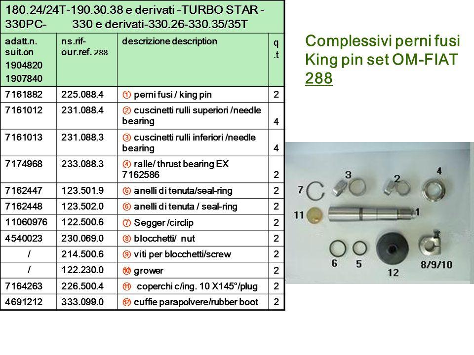 Complessivi perni fusi King pin set OM-FIAT 288