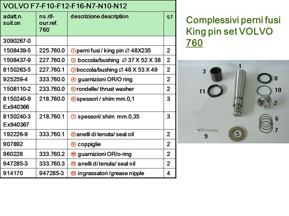 Complessivi perni fusi King pin set VOLVO 760