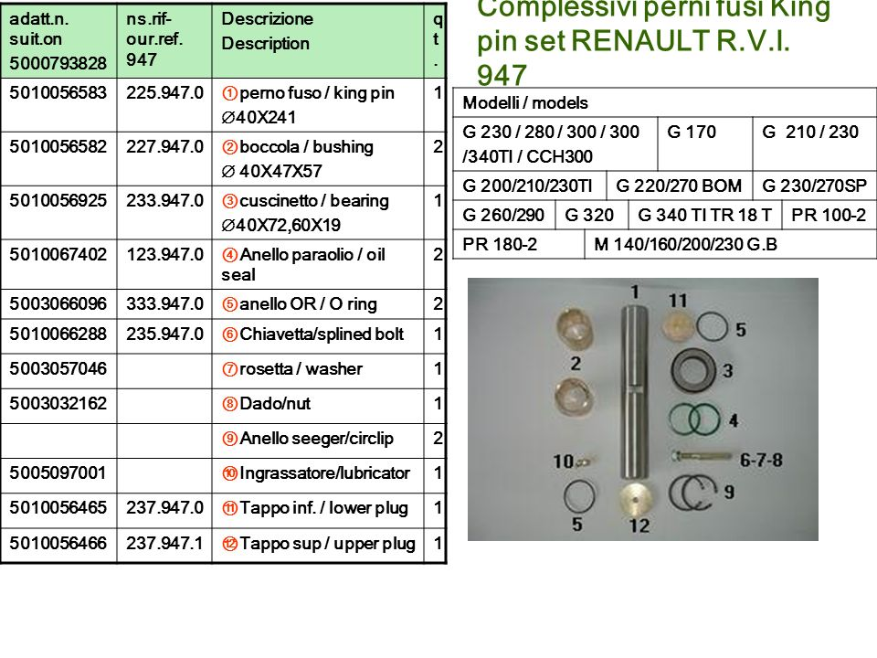Complessivi perni fusi King pin set RENAULT R.V.I. 947
