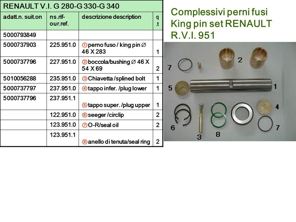 Complessivi perni fusi King pin set RENAULT R.V.I. 951