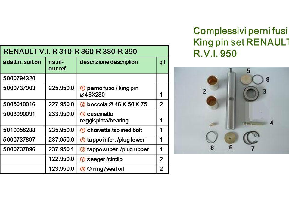 Complessivi perni fusi King pin set RENAULT R.V.I. 950