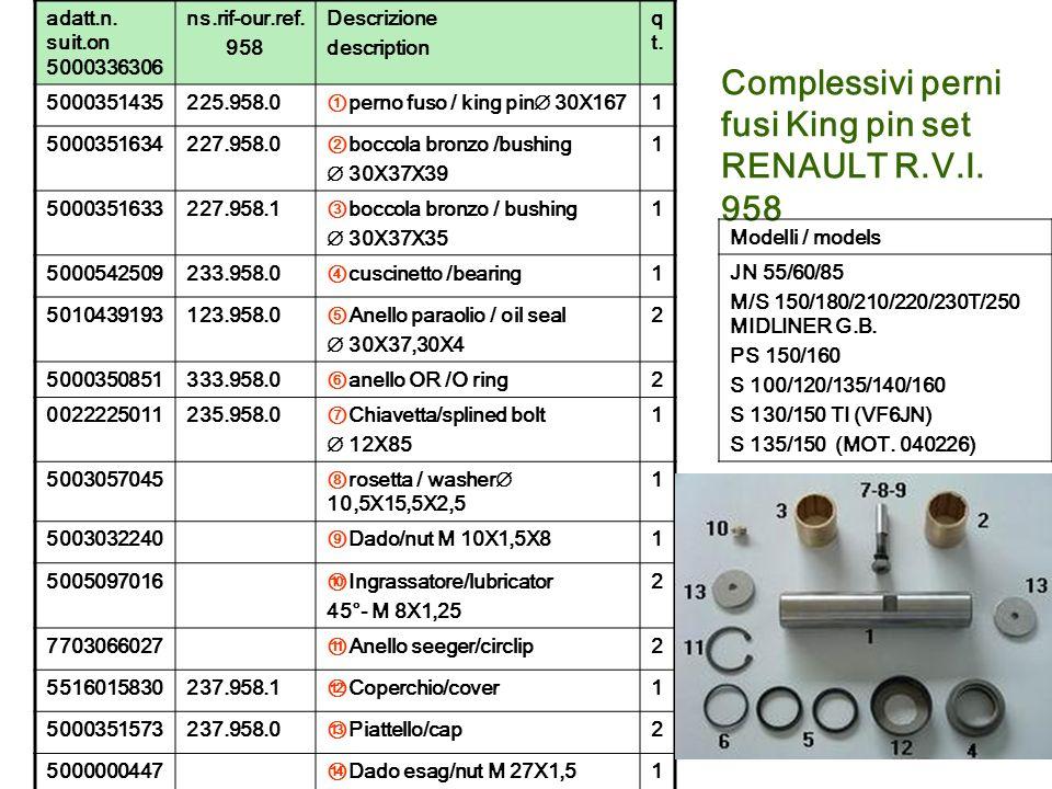 Complessivi perni fusi King pin set RENAULT R.V.I. 958