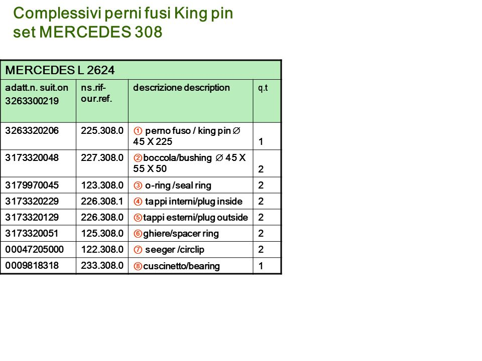 Complessivi perni fusi King pin set MERCEDES 308
