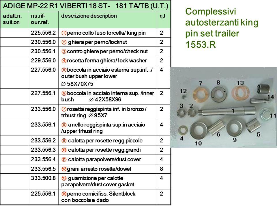 Complessivi autosterzanti king pin set trailer 1553.R
