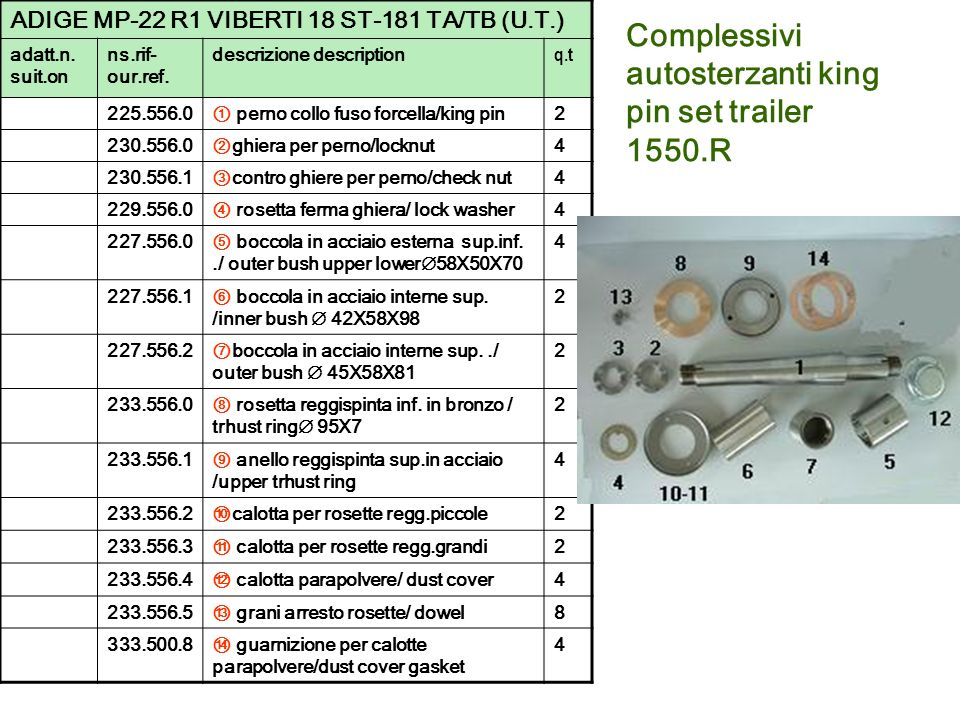 Complessivi autosterzanti king pin set trailer 1550.R