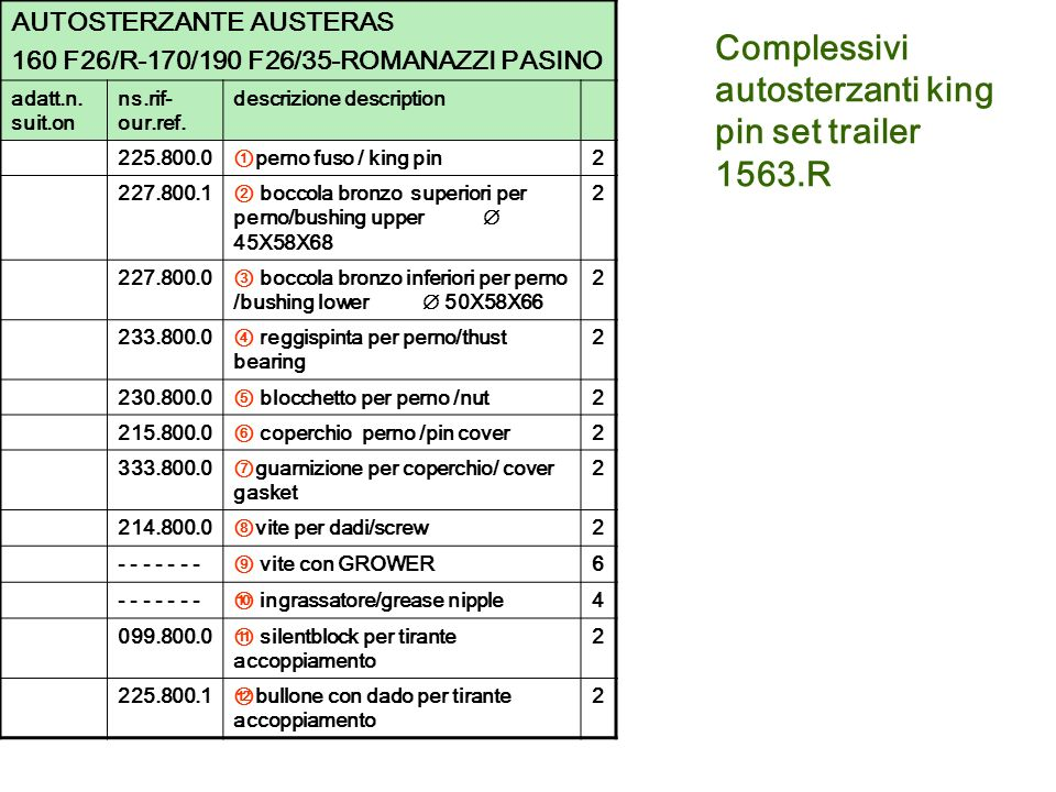 Complessivi autosterzanti king pin set trailer 1563.R